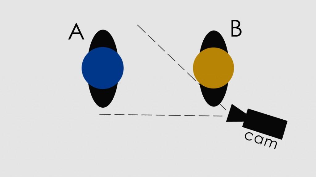 champ contre-champ schema 2